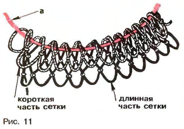 Схемы и описание вязания крючком цветы