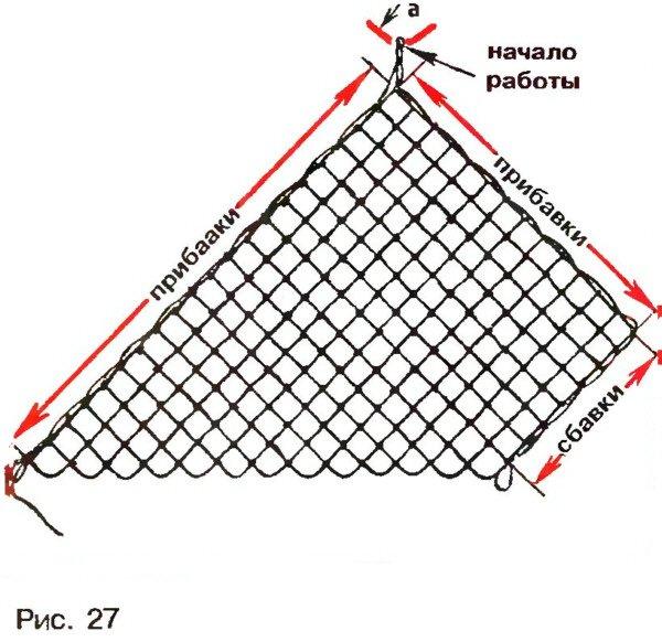 Когда треугольник будет сплетен, к одной из его сторон привязывают...  Рис.27.  Для дорожек, подзоров к кроватям...